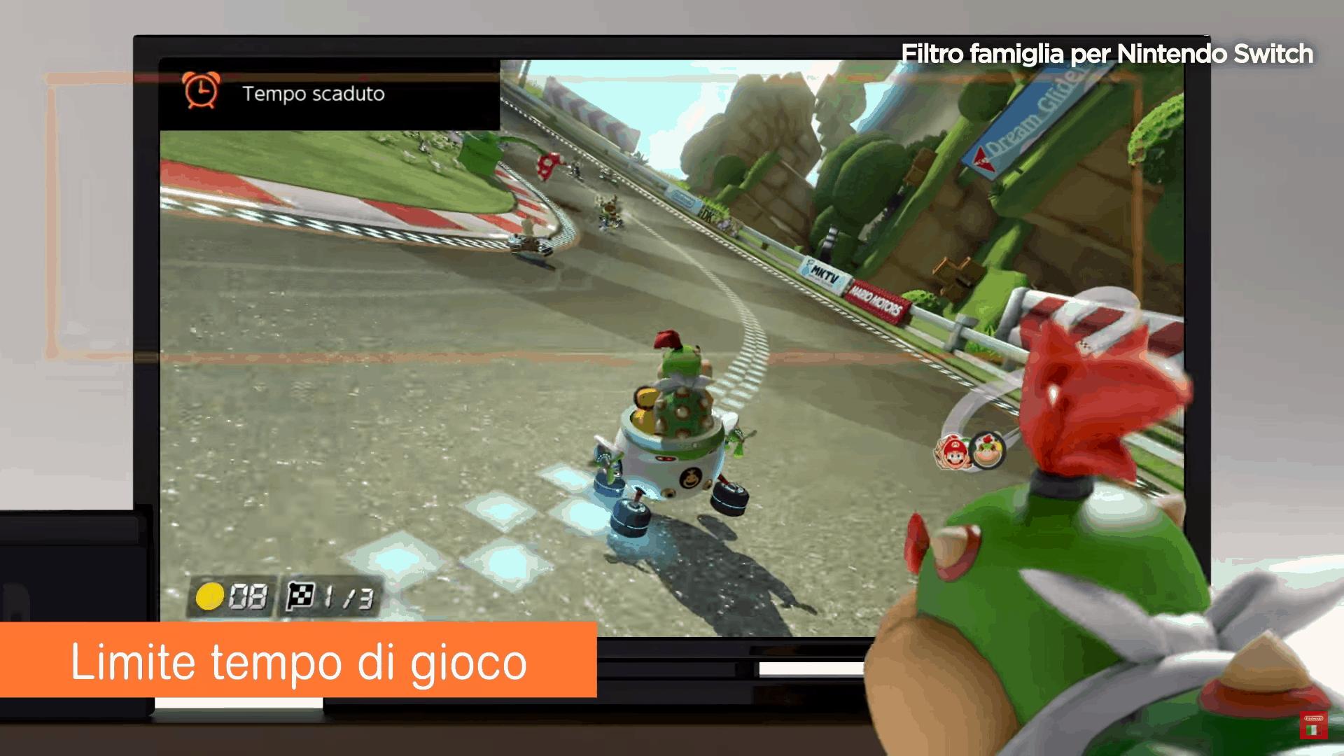 Nintendo Switch Filtro Famiglia limite di tempo di gioco