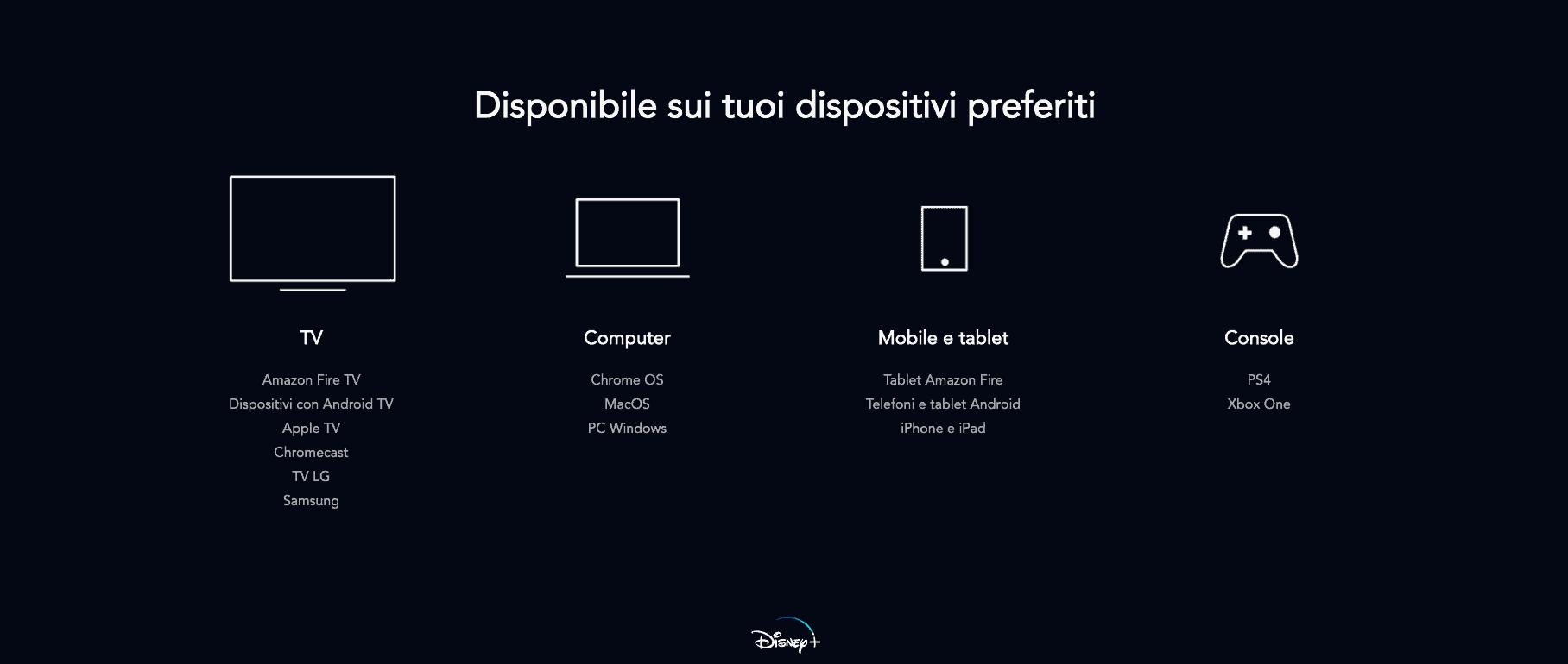 dispositivi compatibili con Disney+