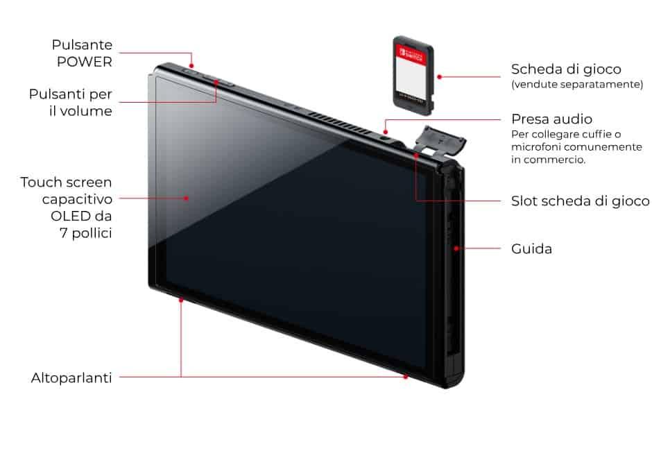Nintendo Switch OLED pro 3